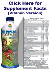 Nutopia Plus Vitamins Supplement Facts